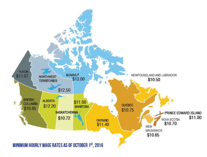 salário mínimo no canadá 2016